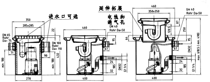 泽德污水提升器ufb200系列尺寸图